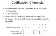 CodLinea (11)