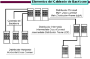 InfraestructuraLAN (14)