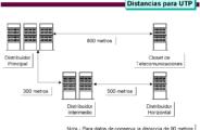 InfraestructuraLAN (16)