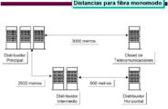 InfraestructuraLAN (18)