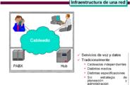 InfraestructuraLAN (2)