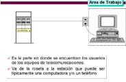 InfraestructuraLAN (22)