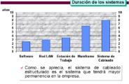 InfraestructuraLAN (3)