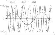modulations_image_12