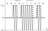 modulations_image_20