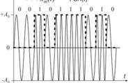 modulations_image_21
