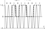 modulations_image_22