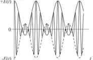 modulations_image_4