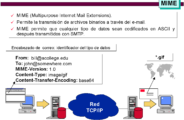 TCP_IP (54)