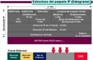 TCP_IP (7)