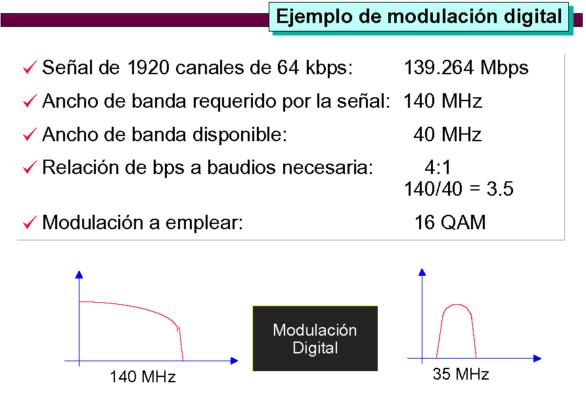 2 modulacion_10