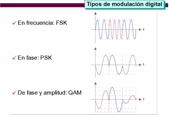 2 modulacion_11