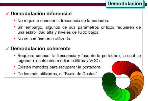 2 modulacion_19