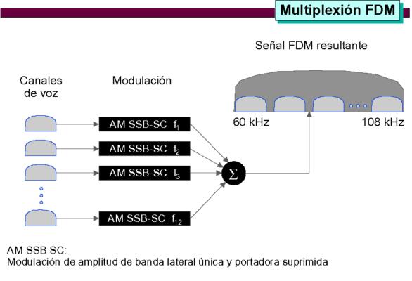 2 modulacion_5