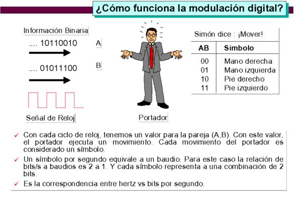 2 modulacion_8