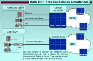 Aplicaciones ISDN (10)