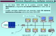 Aplicaciones ISDN (11)