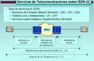Aplicaciones ISDN (4)