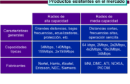 EstructuraRadioDig_17