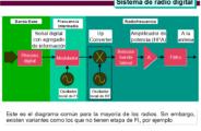 EstructuraRadioDig_3