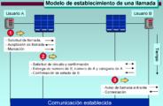 IntroduccionSS7eISDN (7)