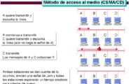 RedesEthernet (6)