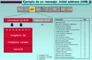 SeñalizacionISDN (13)