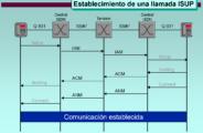 SeñalizacionISDN (8)