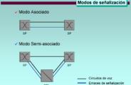 SeñalizacionSS7 (17)
