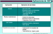 SeñalizacionSS7 (4)