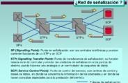 SeñalizacionSS7 (5)