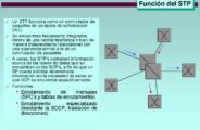 SeñalizacionSS7 (6)