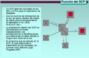 SeñalizacionSS7 (7)