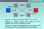 SeñalizacionSS7 (9)