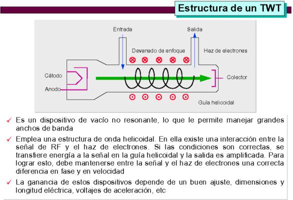 transceptorsatelital_8